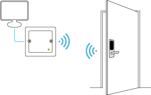 Wireless-Door-Locks